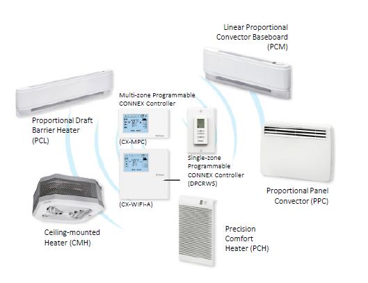 Cx Wifi A Connex Wi Fi Multizone Controller Control Up