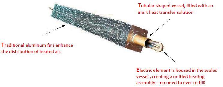 Qmark Hydronic Baseboard Heaters
